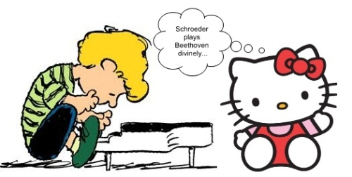 Hello Kitty, Schroeder