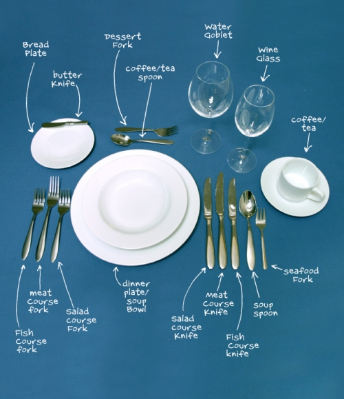 Continental-table-setting