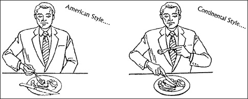 Continental versus American Table Manners 1