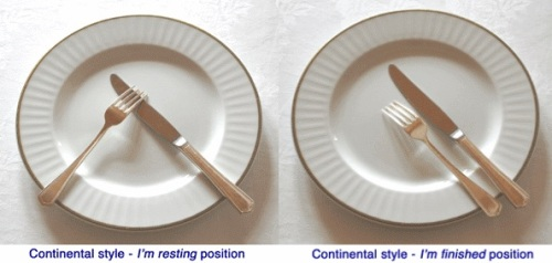 Continental versus American Table Manners 3