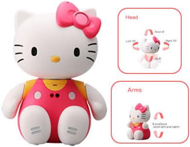 Hello Kitty Robo