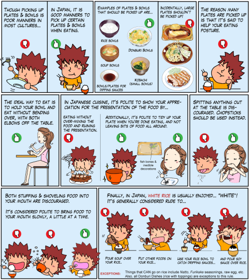 Dining Around the World Hugh Fox III : japanese table manners from foxhugh.com size 500 x 561 png 355kB