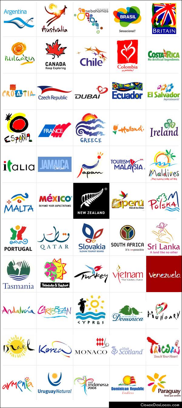 logos analyzed by industry hugh fox iii