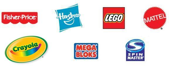Logos Analyzed by Industry : Hugh Fox III
