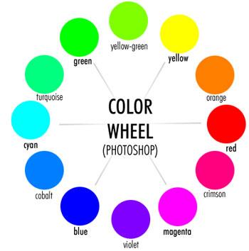 Foxhugh Files Wordpress Com 2012 01 Color Wheel Sc