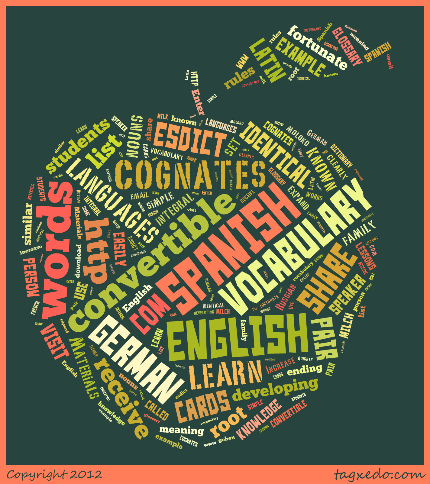 English Spanish Cognates Alphabetical List : Hugh Fox III