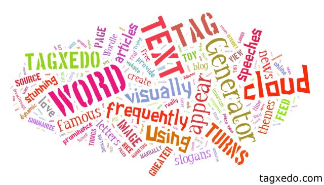 What Is The Best Free Online Word Cloud Generator Hugh Fox Iii
