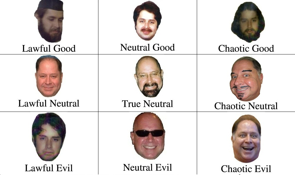 a comparison of online dungeons and dragons alignment tests | hugh