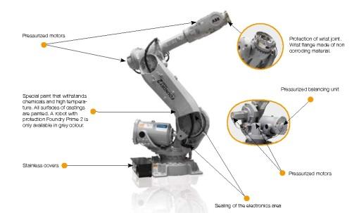 1ABB Industrial Robot