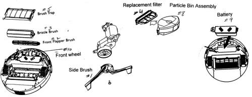 4iRobot Rumba Parts