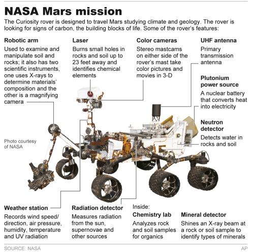 MARS ROVER_Amay