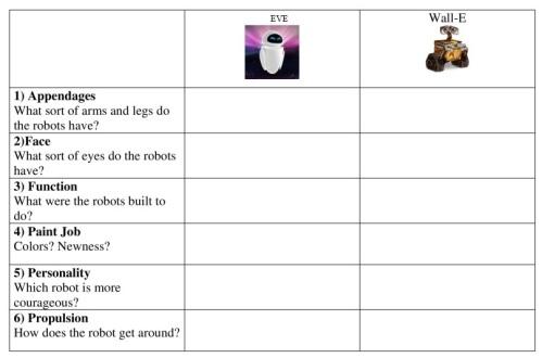eve-vs-wall-e-page-0011