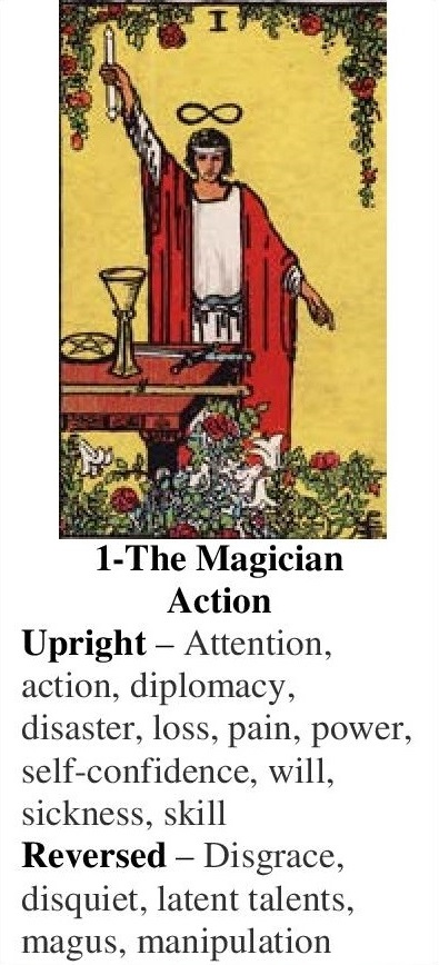 1-Tarot-The Magician-Annotated