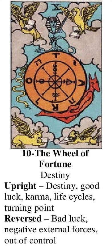 10-Tarot-Wheel of Fortune-Annotated