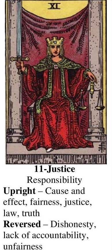 11-Tarot-Justice-Annotated