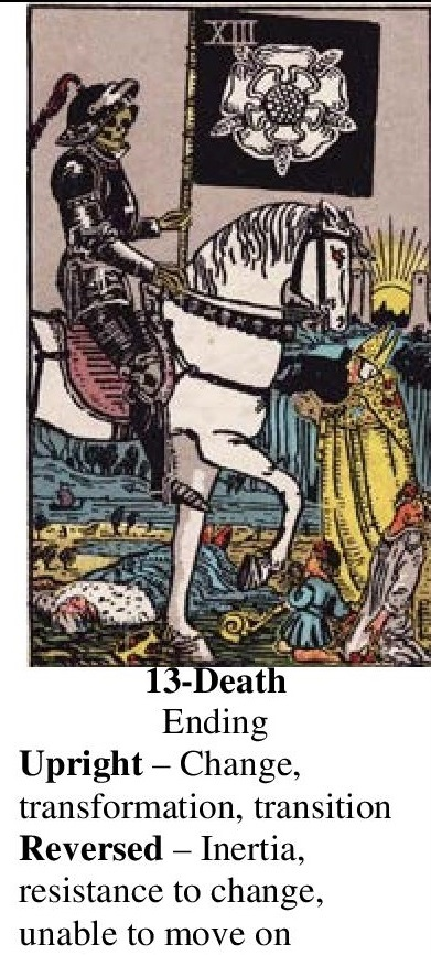 13-Tarot-Death-Annotated