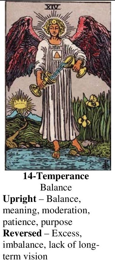14-Tarot-Temperance-Annotated