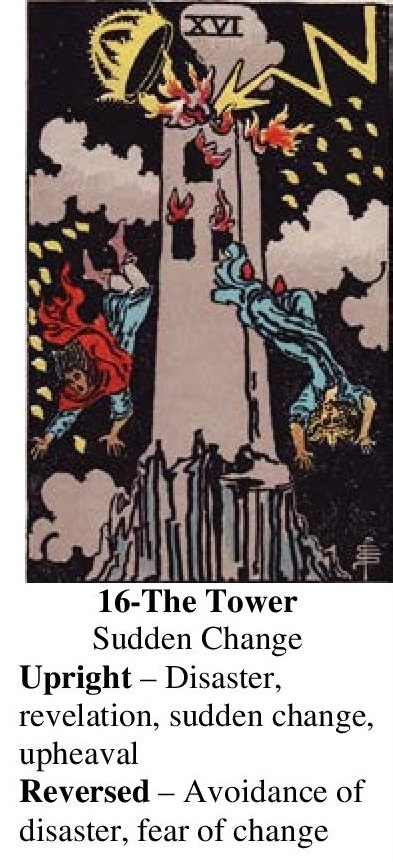 16-Tarot-The Tower-Annotated