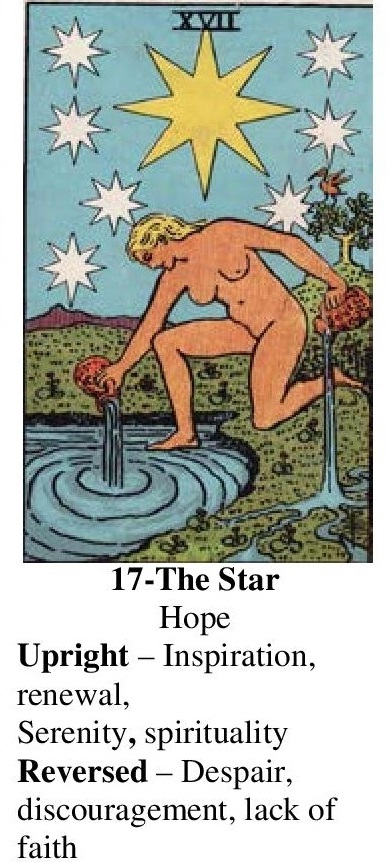 17-Tarot-The Star-Annotated