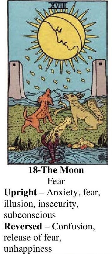 18-Tarot-The Moon-Annotated