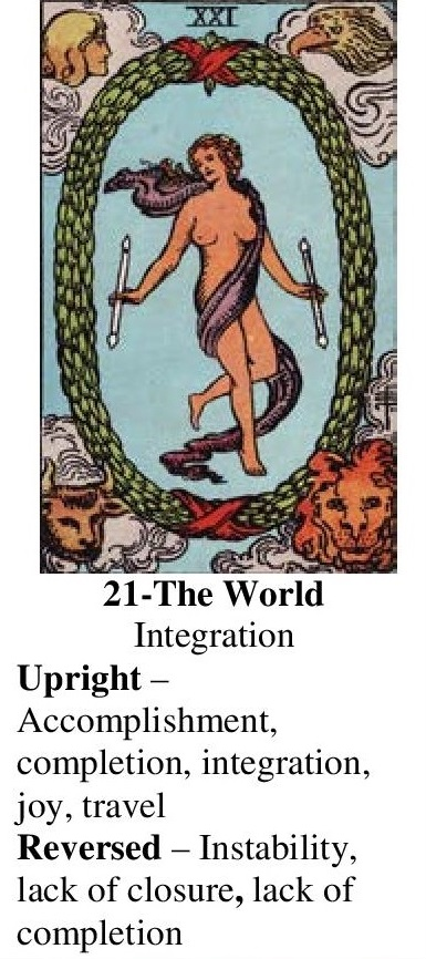 21-Tarot-The World-Annotated