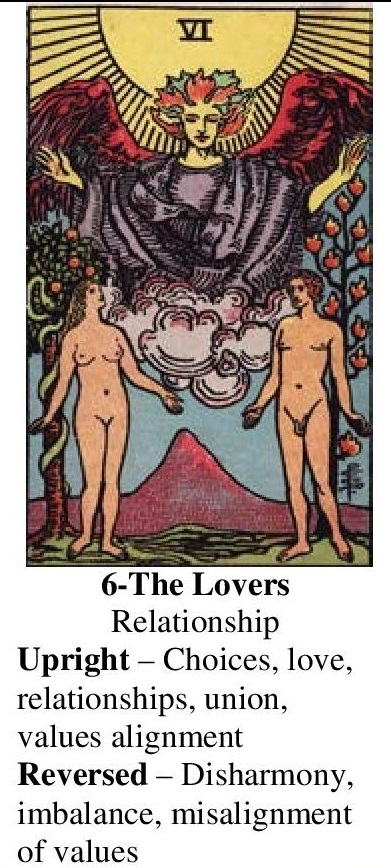 6-Tarot-The Lovers-Annotated