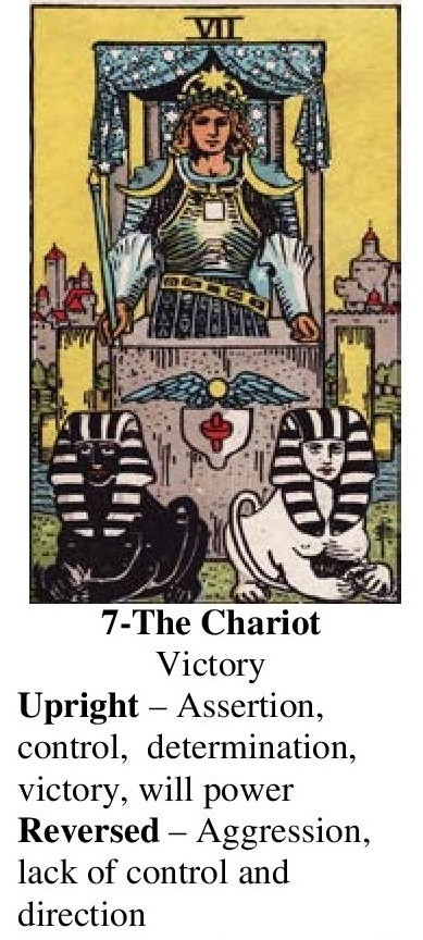 7-Tarot-The Chariot-Annotated