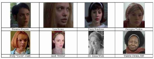 "Susanna Kaysen, Lisa Rowe, Daisy Randone, Georgina Tuskin, Polly ""Torch"" Clark, Janet Webber, Dr. Sonia Wick, Valerie Owens"