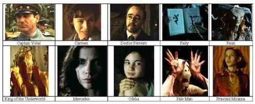 Captain Vidal, Carmen, Doctor Ferreiro, fairies, Faun, King of the Underworld, Mercedes, Ofelia, Pale Man, Princess Moanna