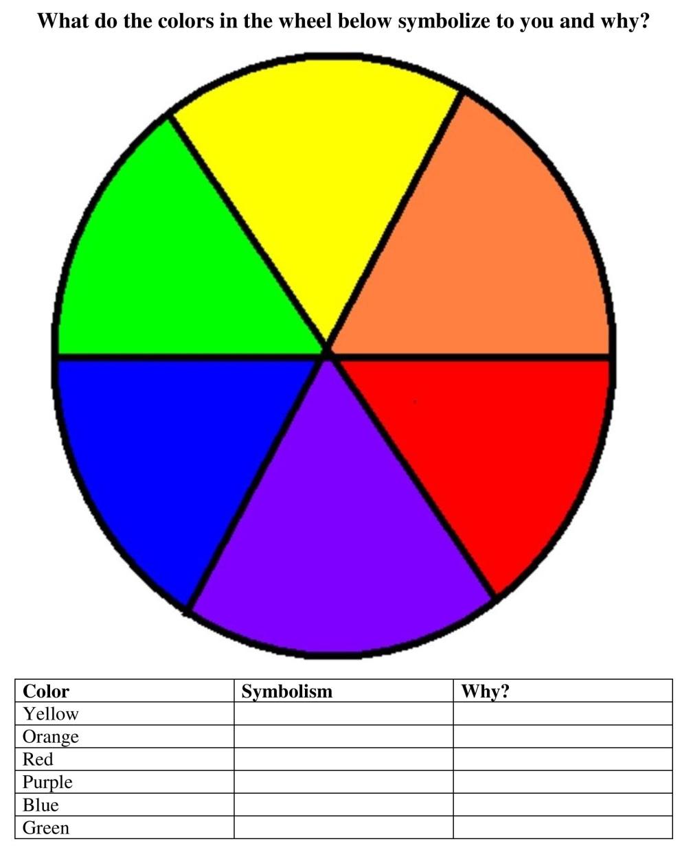 Cross Cultural Color Symbolism Hugh Fox Iii