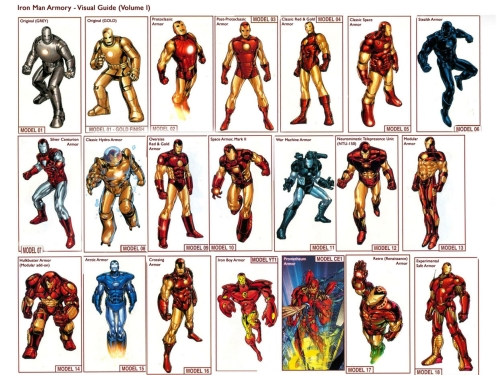 4Iron Man Design Types