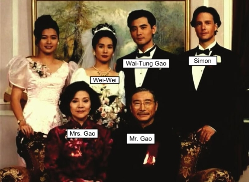 1The Wedding Banquet 1993 Characters