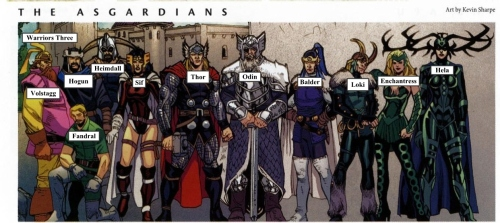 Marvel Asgardian Pantheon