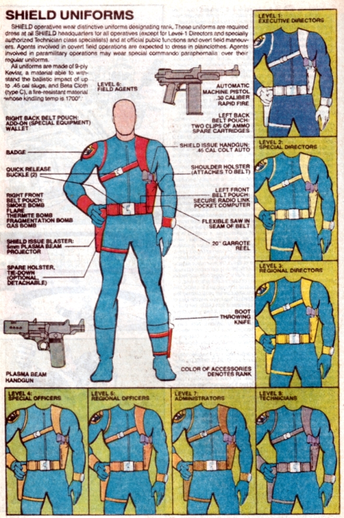 S.H.I.E.L.D Uniforms