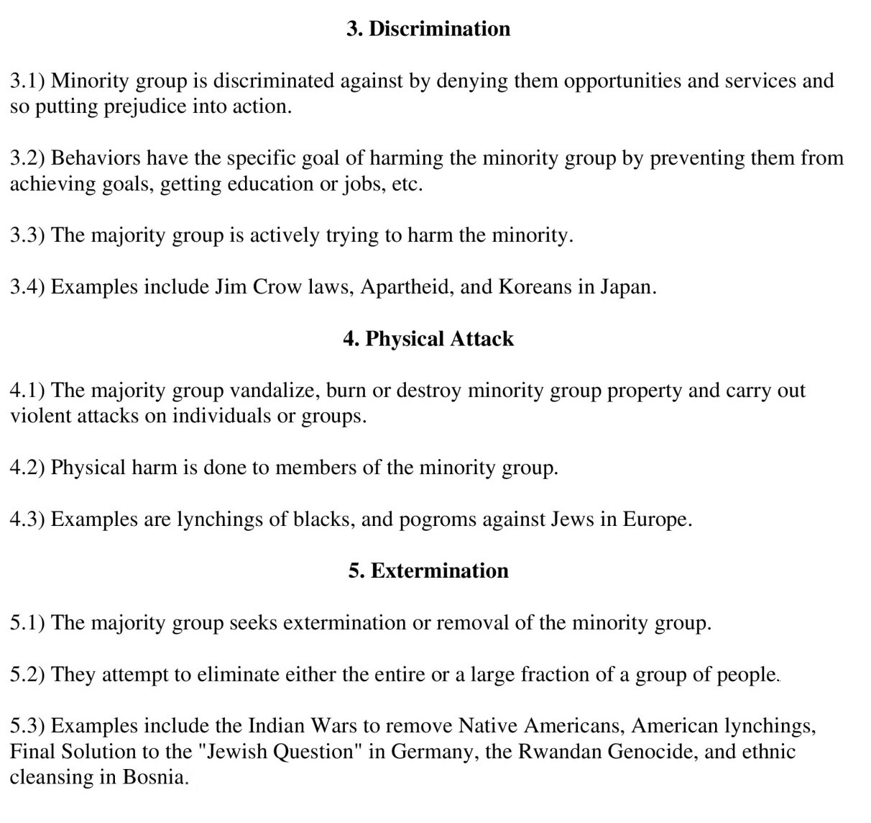 discrimination against minority groups