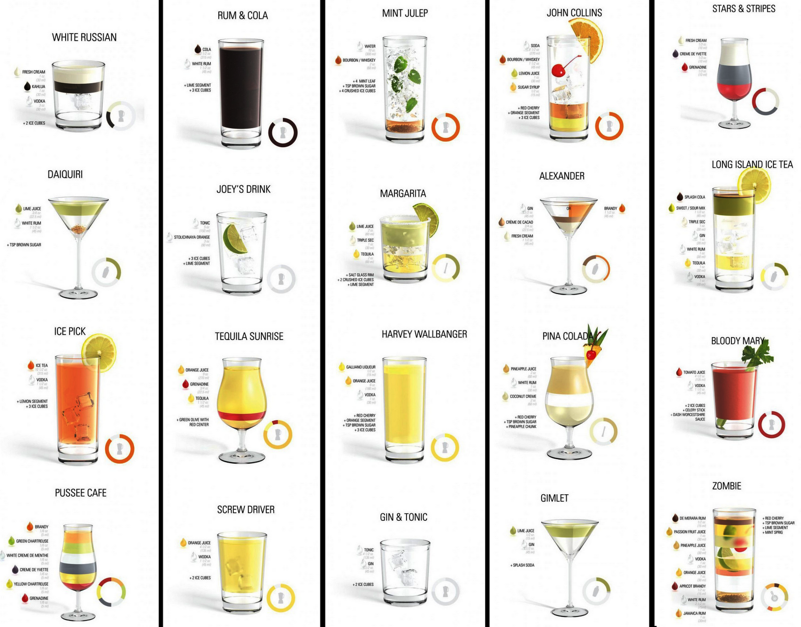 20 common cocktails hugh fox iii for Mixed drink recipes by ingredient