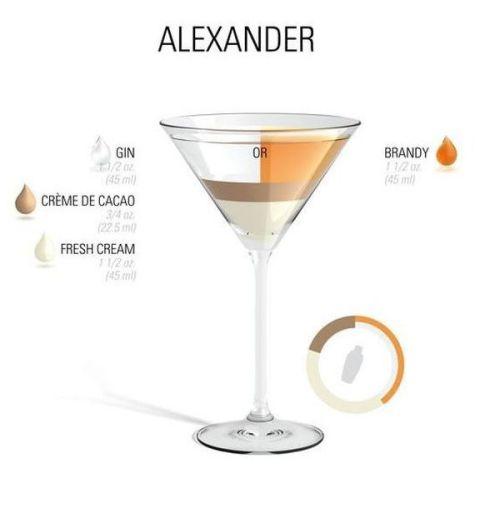 alexander-recipe