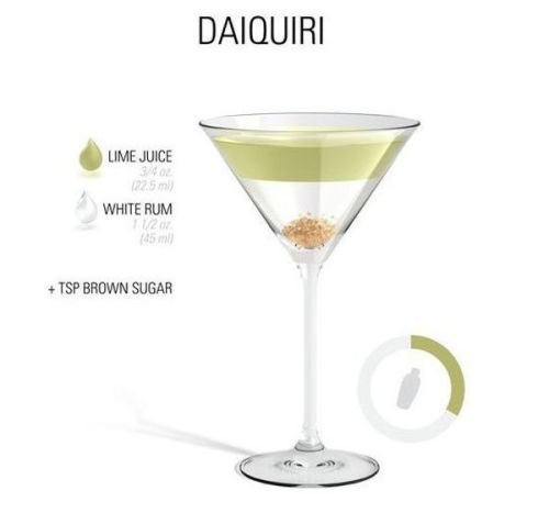 daiquiri-recipe
