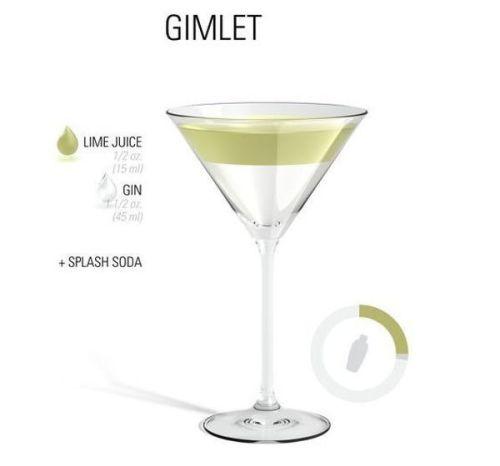 gimlet-recipe