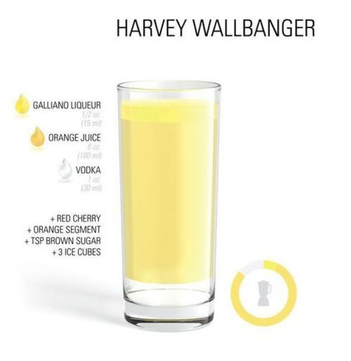 harvey-wallbanger-recipe