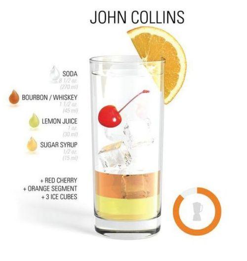 john-collins-recipe