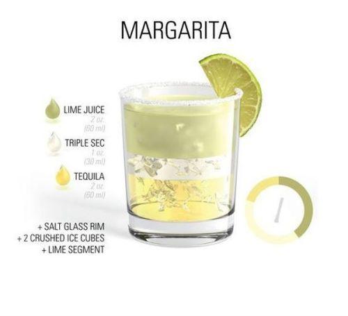 maragita-recipe