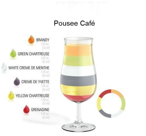 pousse-cafe-recipe
