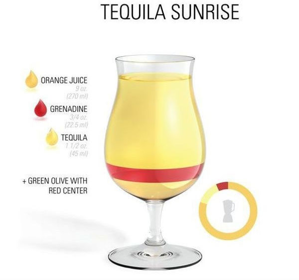 Recipes For Tequila Sunrise: 20 Common Cocktails