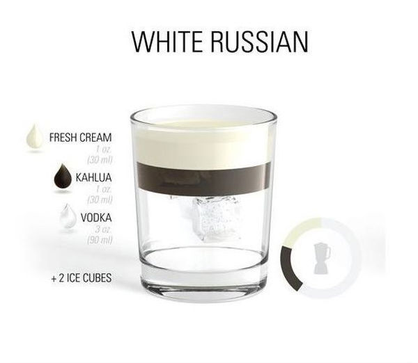 White Russian Recipe White-russian-recipe