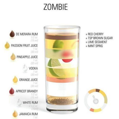 zombie-recipe