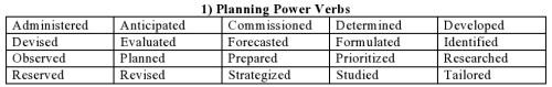 1) Planning Power Verbs