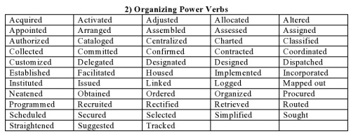 2) Organizing Power Verbs