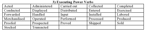 3) Executing Power Verbs