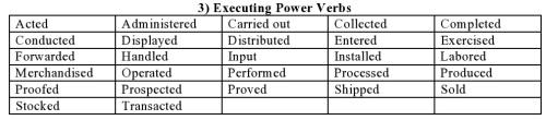 3) Executing Power Verbs